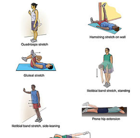 Types Of Iliotibial Band Stretching Pictures to Pin on ...